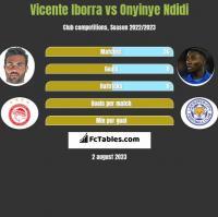Vicente Iborra vs Onyinye Ndidi h2h player stats