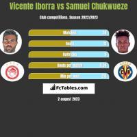 Vicente Iborra vs Samuel Chukwueze h2h player stats