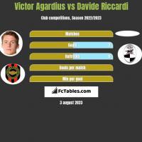 Victor Agardius vs Davide Riccardi h2h player stats