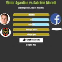 Victor Agardius vs Gabriele Morelli h2h player stats