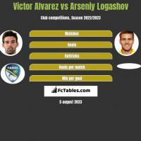 Victor Alvarez vs Arseniy Logashov h2h player stats