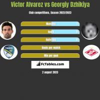 Victor Alvarez vs Georgiy Dzhikiya h2h player stats