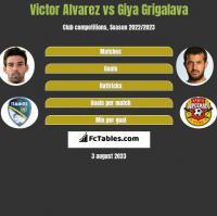 Victor Alvarez vs Gia Grigalawa h2h player stats