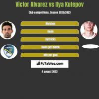 Victor Alvarez vs Ilya Kutepov h2h player stats