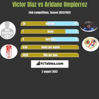 Victor Diaz vs Aridane Umpierrez h2h player stats