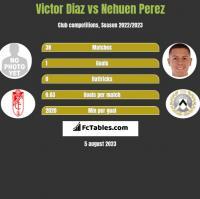 Victor Diaz vs Nehuen Perez h2h player stats