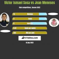 Victor Ismael Sosa vs Jean Meneses h2h player stats