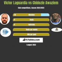 Victor Laguardia vs Chidozie Awaziem h2h player stats