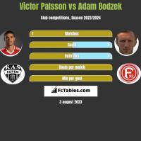 Victor Palsson vs Adam Bodzek h2h player stats