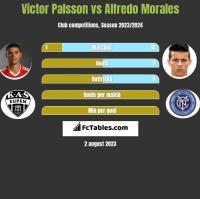 Victor Palsson vs Alfredo Morales h2h player stats