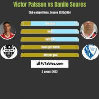Victor Palsson vs Danilo Soares h2h player stats
