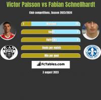 Victor Palsson vs Fabian Schnellhardt h2h player stats