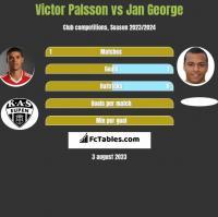 Victor Palsson vs Jan George h2h player stats