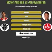 Victor Palsson vs Jan Gyamerah h2h player stats