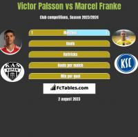 Victor Palsson vs Marcel Franke h2h player stats
