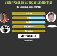 Victor Palsson vs Sebastian Hertner h2h player stats