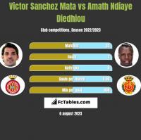 Victor Sanchez Mata vs Amath Ndiaye Diedhiou h2h player stats
