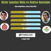 Victor Sanchez Mata vs Andres Guardado h2h player stats