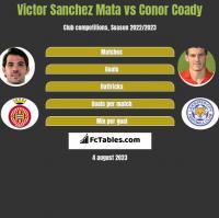 Victor Sanchez Mata vs Conor Coady h2h player stats