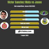 Victor Sanchez Mata vs Jason h2h player stats