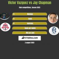 Victor Vazquez vs Jay Chapman h2h player stats