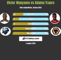 Victor Wanyama vs Adama Traore h2h player stats