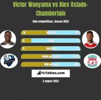 Victor Wanyama vs Alex Oxlade-Chamberlain h2h player stats