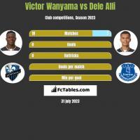 Victor Wanyama vs Dele Alli h2h player stats