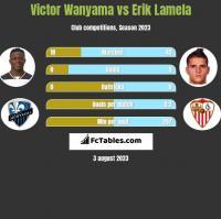 Victor Wanyama vs Erik Lamela h2h player stats