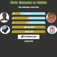 Victor Wanyama vs Fabinho h2h player stats