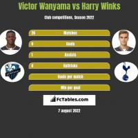 Victor Wanyama vs Harry Winks h2h player stats