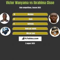 Victor Wanyama vs Ibrahima Cisse h2h player stats