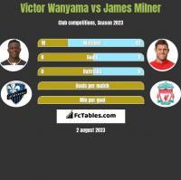 Victor Wanyama vs James Milner h2h player stats