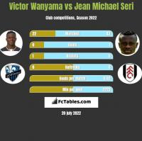 Victor Wanyama vs Jean Michael Seri h2h player stats