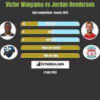 Victor Wanyama vs Jordan Henderson h2h player stats