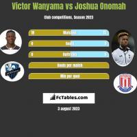 Victor Wanyama vs Joshua Onomah h2h player stats
