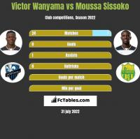 Victor Wanyama vs Moussa Sissoko h2h player stats