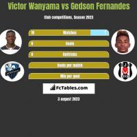 Victor Wanyama vs Gedson Fernandes h2h player stats