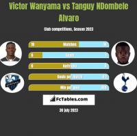 Victor Wanyama vs Tanguy NDombele Alvaro h2h player stats