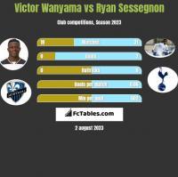 Victor Wanyama vs Ryan Sessegnon h2h player stats