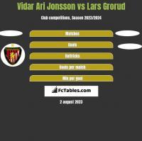 Vidar Ari Jonsson vs Lars Grorud h2h player stats