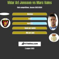 Vidar Ari Jonsson vs Marc Vales h2h player stats
