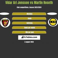Vidar Ari Jonsson vs Martin Roseth h2h player stats