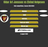 Vidar Ari Jonsson vs Eivind Helgesen h2h player stats