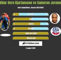 Vidar Oern Kjartansson vs Cameron Jerome h2h player stats