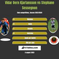 Vidar Oern Kjartansson vs Stephane Sessegnon h2h player stats