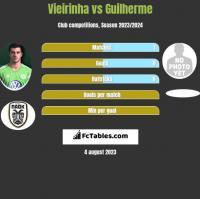 Vieirinha vs Guilherme h2h player stats