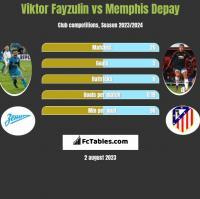 Viktor Fayzulin vs Memphis Depay h2h player stats