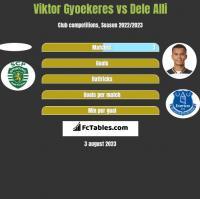 Viktor Gyoekeres vs Dele Alli h2h player stats