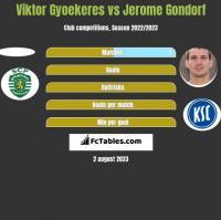 Viktor Gyoekeres vs Jerome Gondorf h2h player stats